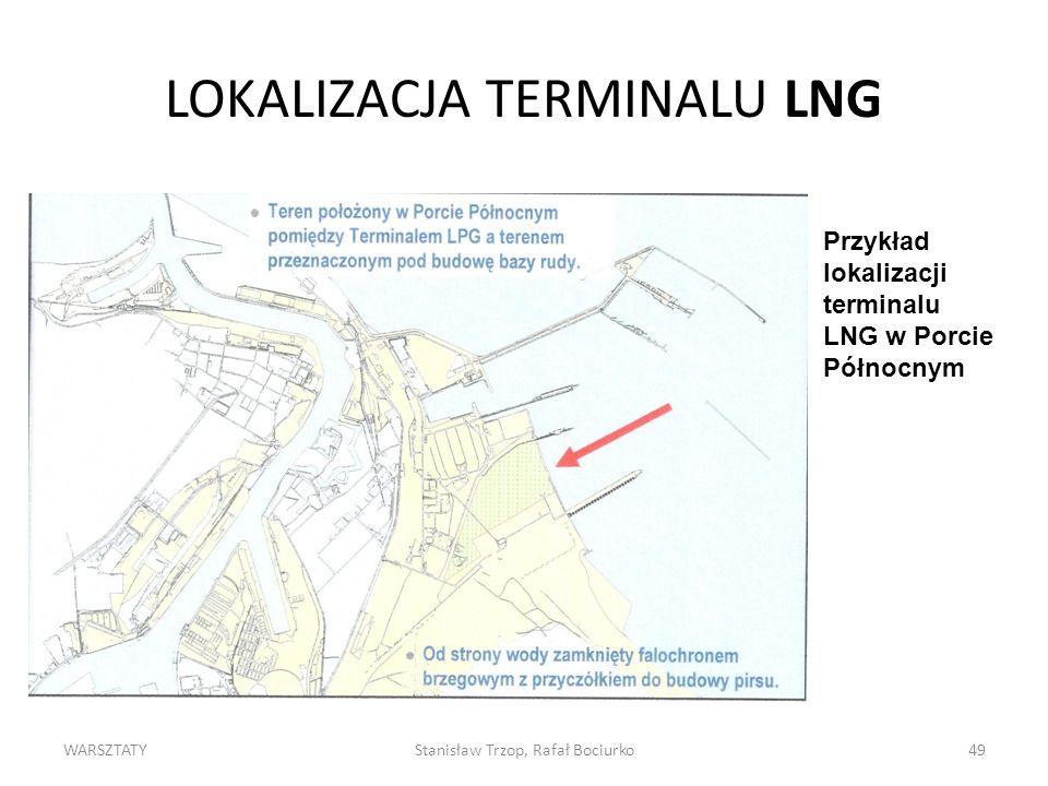 WARSZTATYStanisław Trzop, Rafał Bociurko49 LOKALIZACJA TERMINALU LNG Przykład lokalizacji terminalu LNG w Porcie Północnym