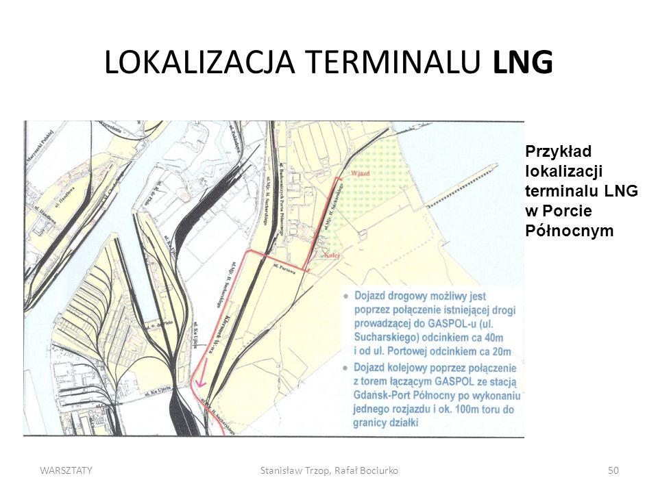 WARSZTATYStanisław Trzop, Rafał Bociurko50 LOKALIZACJA TERMINALU LNG Przykład lokalizacji terminalu LNG w Porcie Północnym