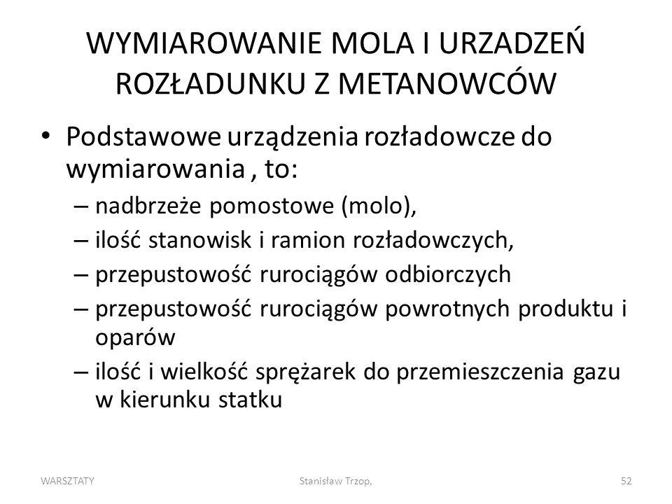 WARSZTATYStanisław Trzop,52 WYMIAROWANIE MOLA I URZADZEŃ ROZŁADUNKU Z METANOWCÓW Podstawowe urządzenia rozładowcze do wymiarowania, to: – nadbrzeże po