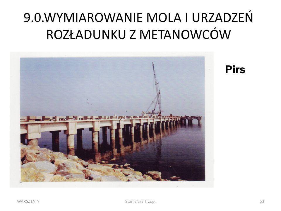 WARSZTATYStanisław Trzop,53 9.0.WYMIAROWANIE MOLA I URZADZEŃ ROZŁADUNKU Z METANOWCÓW Pirs