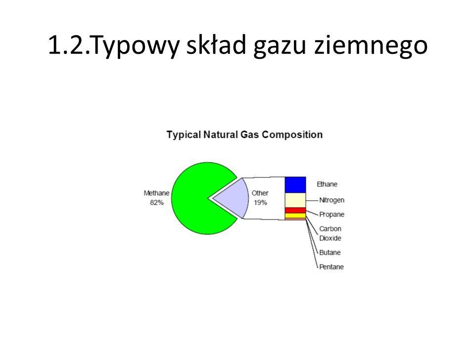 WARSZTATYStanisław Trzop,28 6.0.ELEMENTY SKŁADOWE TERMINALA IMPORTOWEGO LNG c.d.