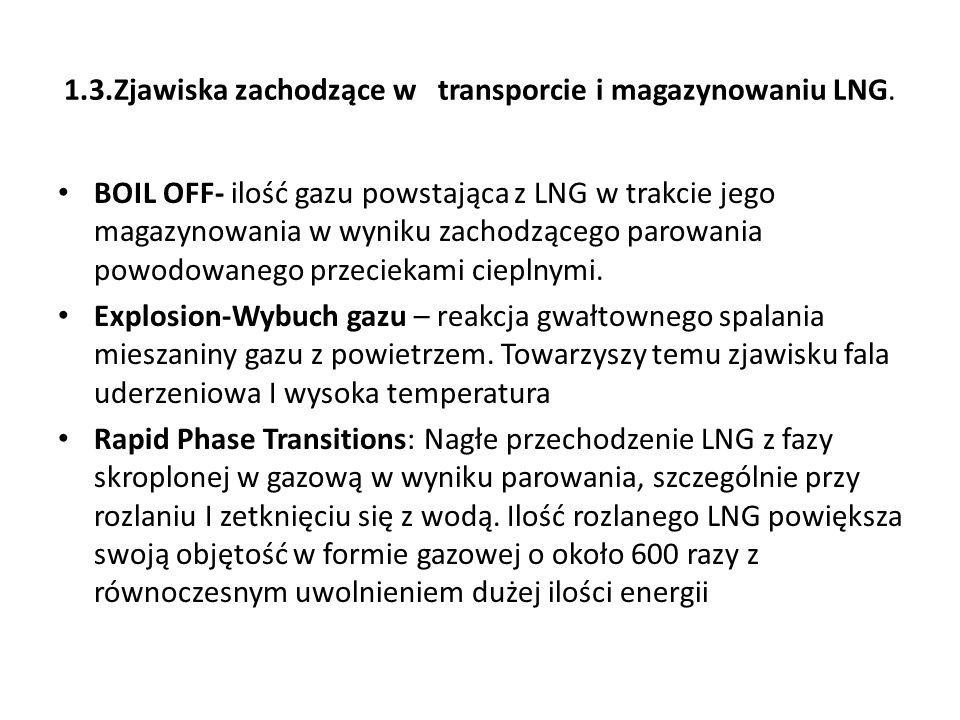 1.3.Zjawiska zachodzące w transporcie i magazynowaniu LNG. BOIL OFF- ilość gazu powstająca z LNG w trakcie jego magazynowania w wyniku zachodzącego pa