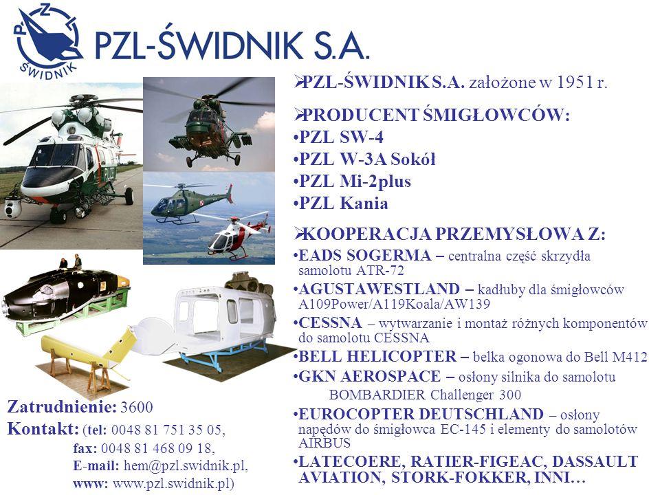 PZL-ŚWIDNIK S.A. założone w 1951 r. PRODUCENT ŚMIGŁOWCÓW: PZL SW-4 PZL W-3A Sokół PZL Mi-2plus PZL Kania KOOPERACJA PRZEMYSŁOWA Z: EADS SOGERMA – cent