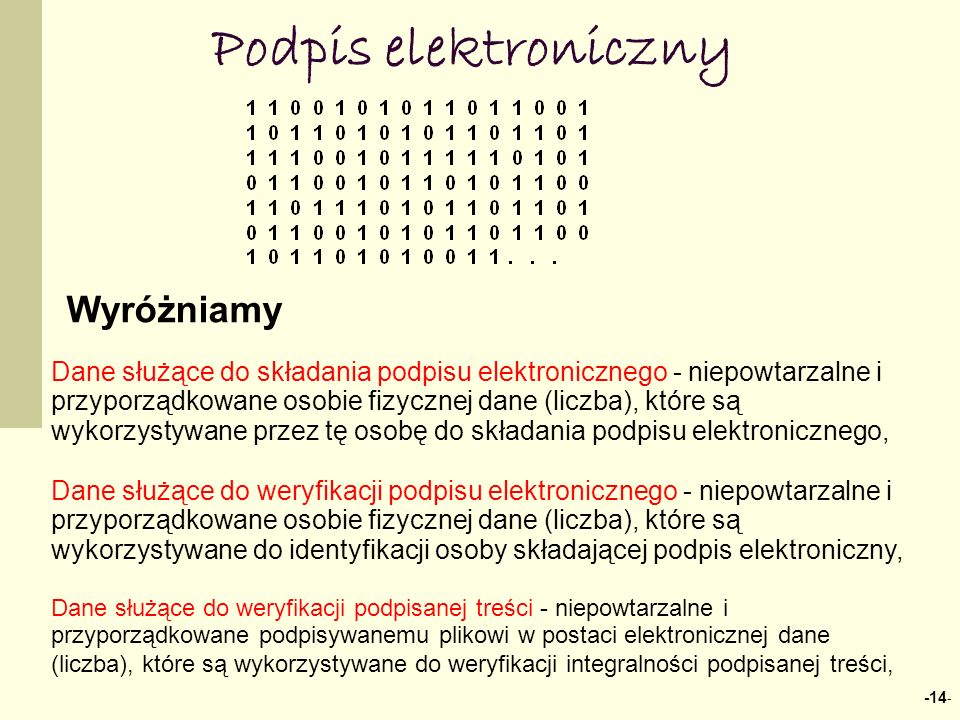 -14 - Podpis elektroniczny Dane służące do składania podpisu elektronicznego - niepowtarzalne i przyporządkowane osobie fizycznej dane (liczba), które
