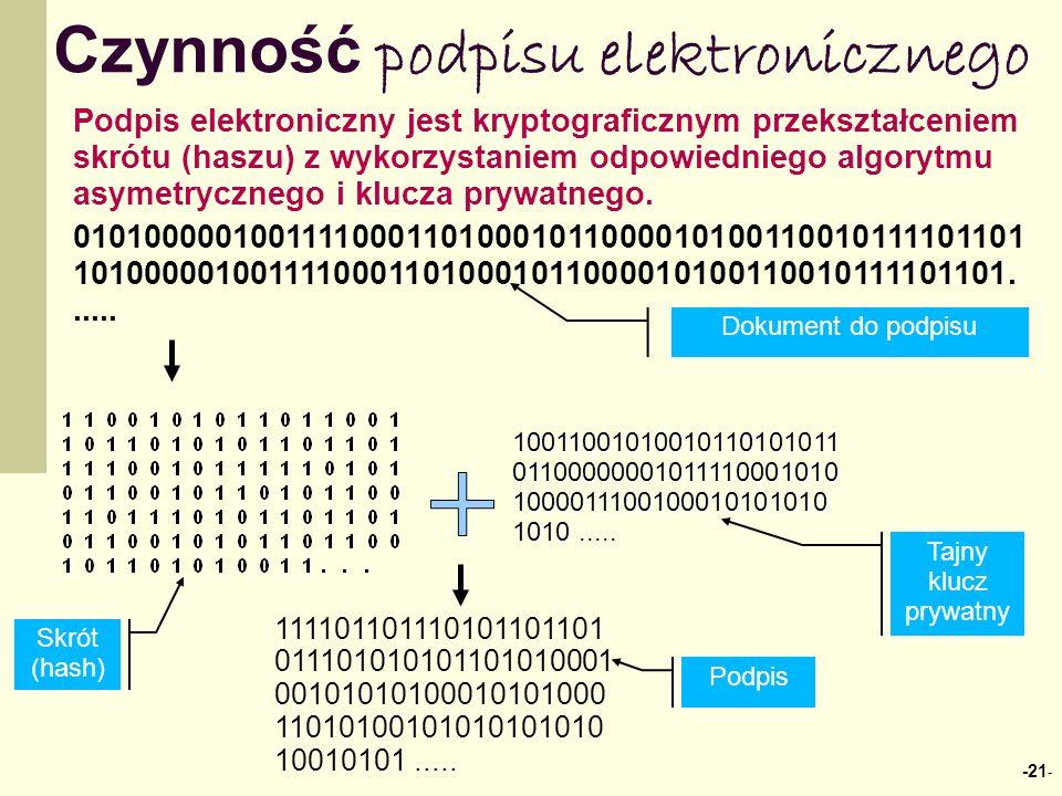 -21 - Czynność podpisu elektronicznego Podpis elektroniczny jest kryptograficznym przekształceniem skrótu (haszu) z wykorzystaniem odpowiedniego algorytmu asymetrycznego i klucza prywatnego.
