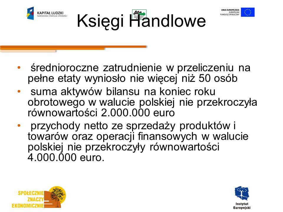 Księgi Handlowe średnioroczne zatrudnienie w przeliczeniu na pełne etaty wyniosło nie więcej niż 50 osób suma aktywów bilansu na koniec roku obrotowego w walucie polskiej nie przekroczyła równowartości 2.000.000 euro przychody netto ze sprzedaży produktów i towarów oraz operacji finansowych w walucie polskiej nie przekroczyły równowartości 4.000.000 euro.
