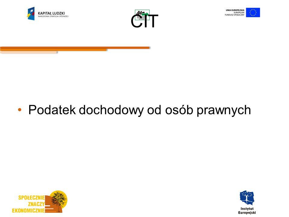 CIT Podatek dochodowy od osób prawnych