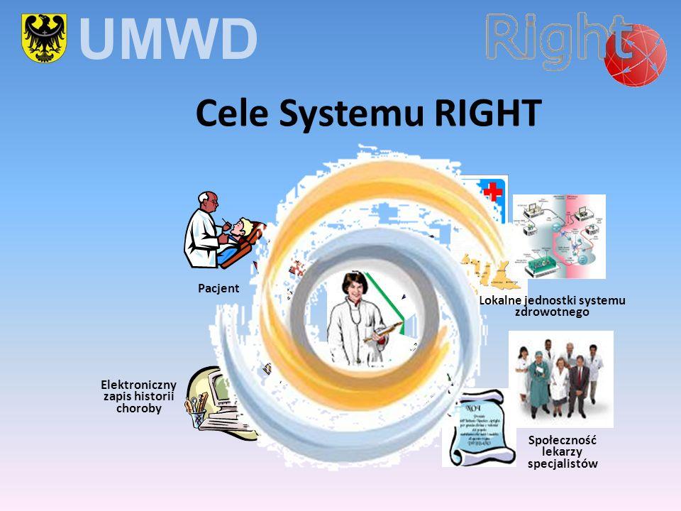 Cele Systemu RIGHT Elektroniczny zapis historii choroby Pacjent Lekarz ogólny Społeczność lekarzy specjalistów Lokalne jednostki systemu zdrowotnego U