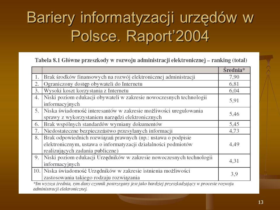 13 Bariery informatyzacji urzędów w Polsce. Raport2004