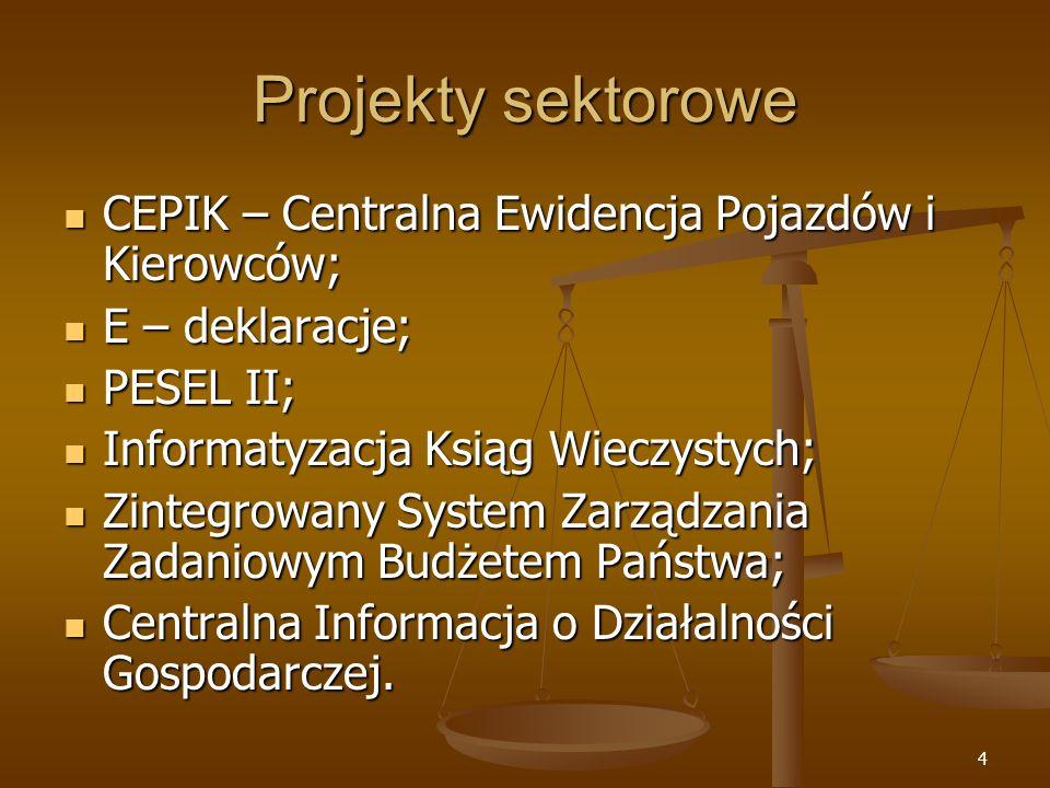 4 Projekty sektorowe CEPIK – Centralna Ewidencja Pojazdów i Kierowców; CEPIK – Centralna Ewidencja Pojazdów i Kierowców; E – deklaracje; E – deklaracj