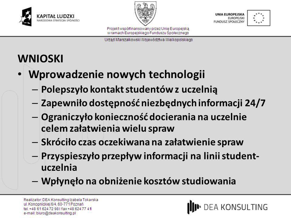 WNIOSKI Wprowadzenie nowych technologii – Polepszyło kontakt studentów z uczelnią – Zapewniło dostępność niezbędnych informacji 24/7 – Ograniczyło kon
