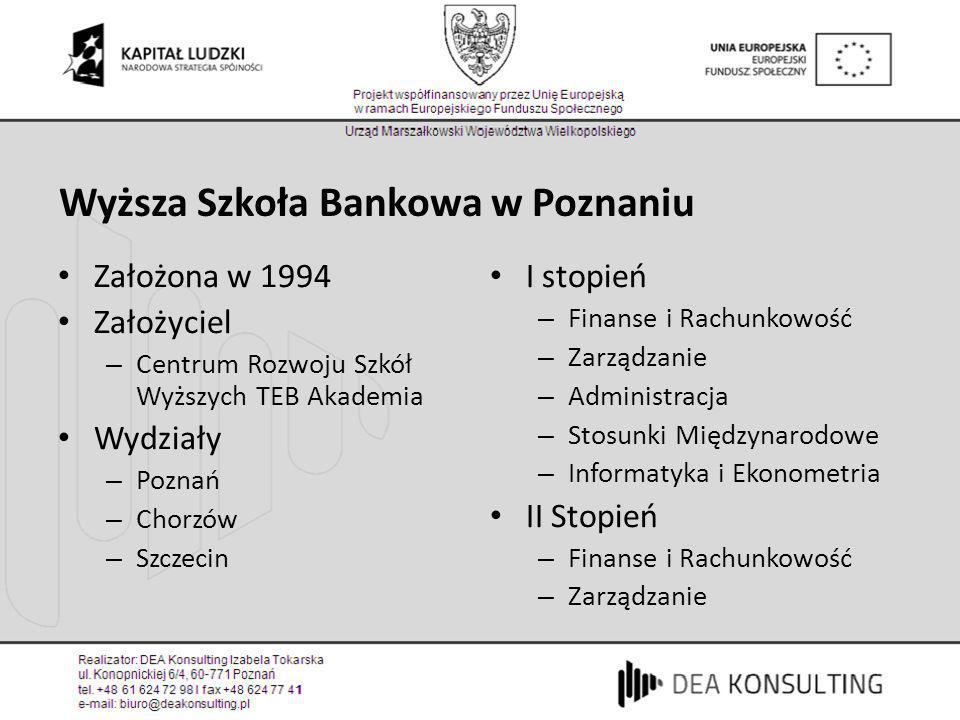 Założona w 1994 Założyciel – Centrum Rozwoju Szkół Wyższych TEB Akademia Wydziały – Poznań – Chorzów – Szczecin I stopień – Finanse i Rachunkowość – Z