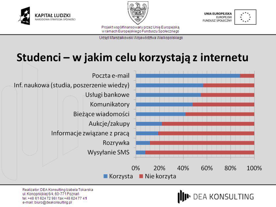 Wybrane wyniki badań na studentach dot. wykorzystania platformy Moodle w WSB