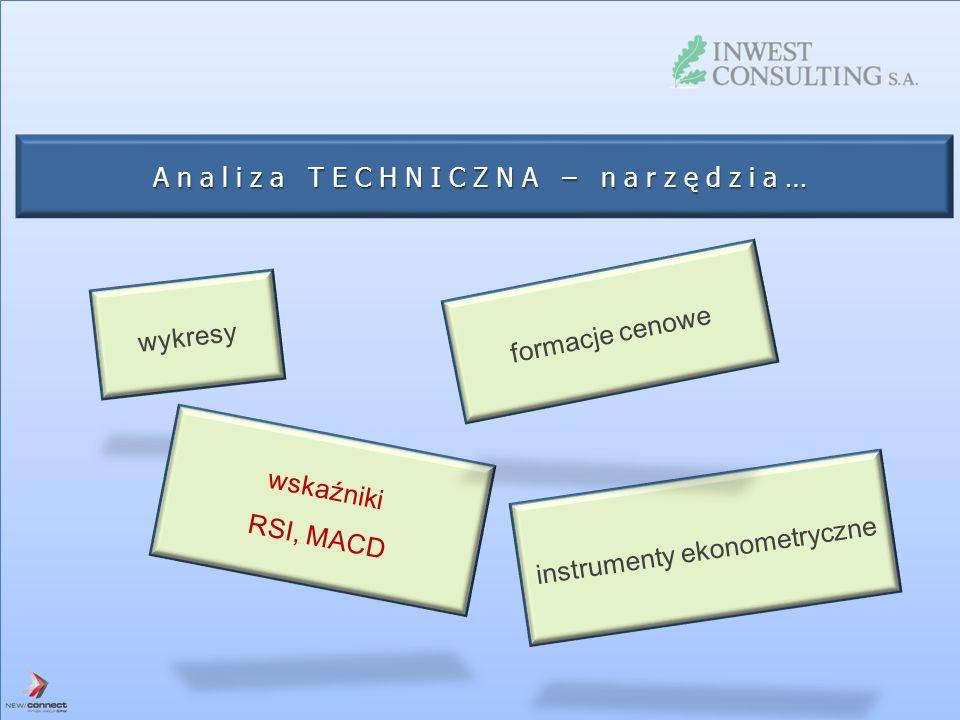Analiza TECHNICZNA – narzędzia… wykresy instrumenty ekonometryczne wskaźniki RSI, MACD formacje cenowe
