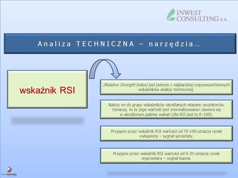 … Analiza TECHNICZNA – narzędzia… wskaźnik RSI (Relative Strength Index) jest jednym z najbardziej rozpowszechnionych wskaźników analizy technicznej.