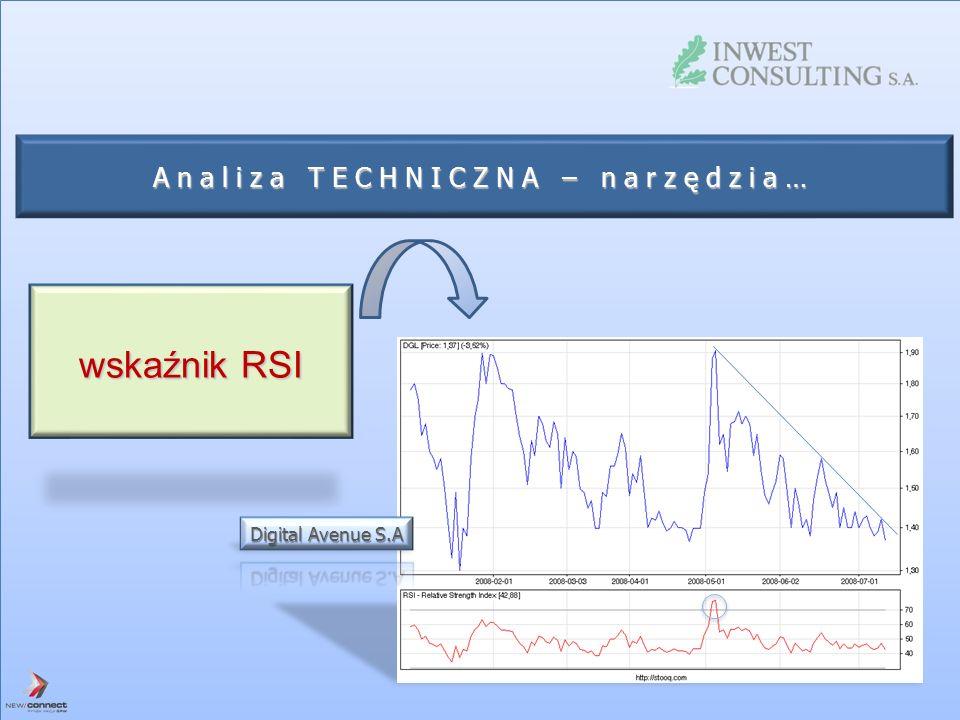 Analiza TECHNICZNA – narzędzia… wskaźnik RSI