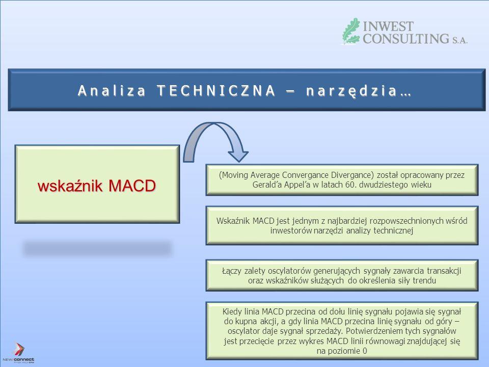 Analiza TECHNICZNA – narzędzia… wskaźnik MACD (Moving Average Convergance Divergance) został opracowany przez Geralda Appela w latach 60. dwudziestego