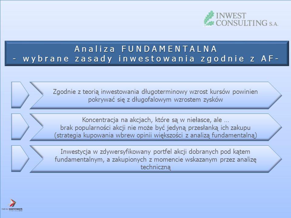 Analiza FUNDAMENTALNA - wybrane zasady inwestowania zgodnie z AF- Zgodnie z teorią inwestowania długoterminowy wzrost kursów powinien pokrywać się z d
