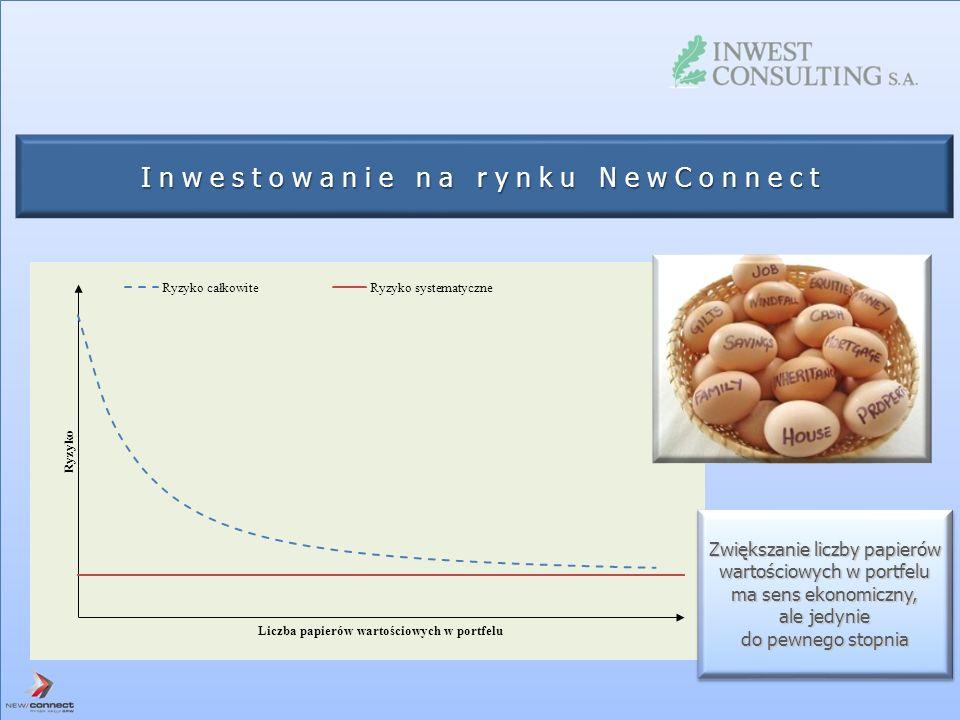 Inwestowanie na rynku NewConnect Zwiększanie liczby papierów wartościowych w portfelu ma sens ekonomiczny, ale jedynie do pewnego stopnia Zwiększanie
