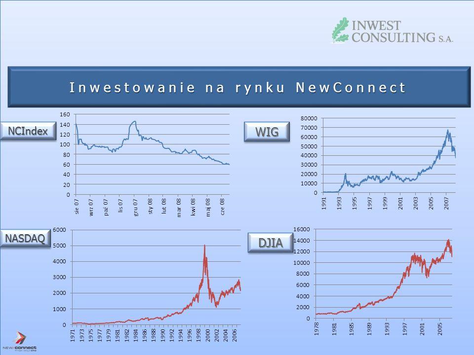 Inwestowanie na rynku NewConnect NASDAQNASDAQ DJIADJIA NCIndexNCIndexWIGWIG