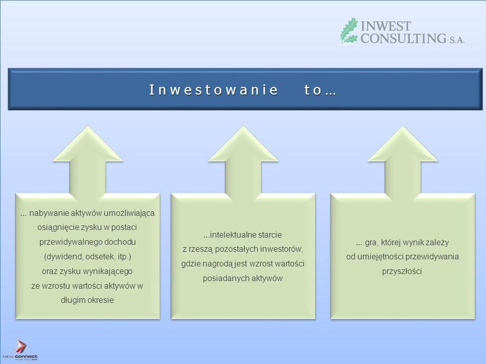 Inwestowanie to… … nabywanie aktywów umożliwiająca osiągnięcie zysku w postaci przewidywalnego dochodu (dywidend, odsetek, itp.) oraz zysku wynikające