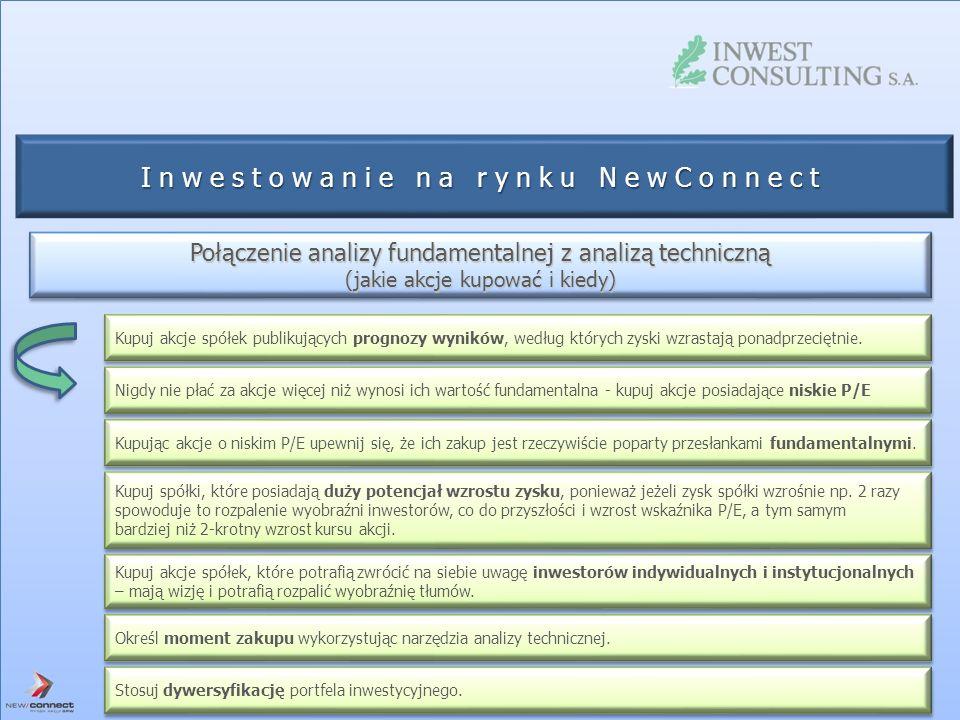Połączenie analizy fundamentalnej z analizą techniczną (jakie akcje kupować i kiedy) Połączenie analizy fundamentalnej z analizą techniczną (jakie akc