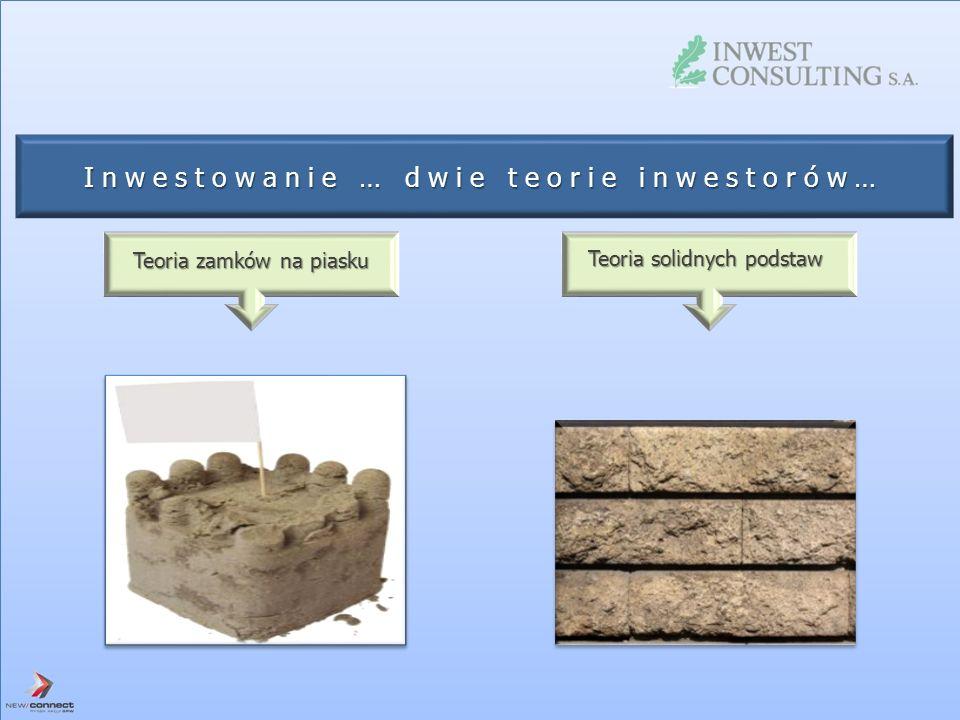 Inwestowanie … dwie teorie inwestorów… Teoria solidnych podstaw Teoria zamków na piasku