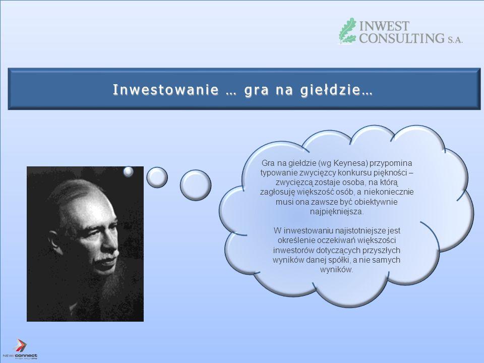 Inwestowanie … gra na giełdzie… Gra na giełdzie (wg Keynesa) przypomina typowanie zwycięzcy konkursu piękności – zwycięzcą zostaje osoba, na którą zag