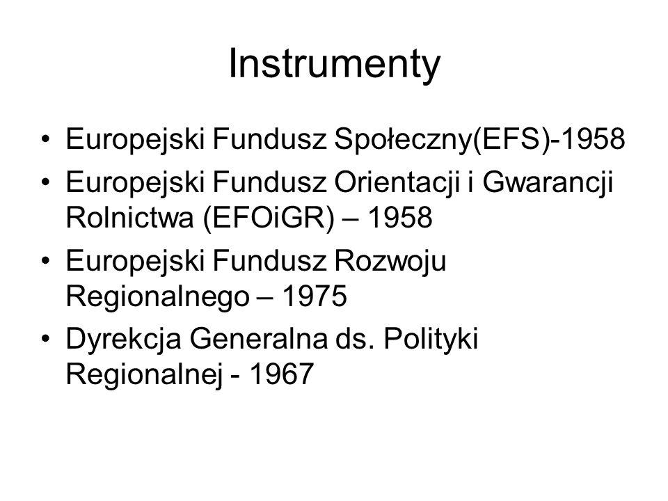 Instrumenty Europejski Fundusz Społeczny(EFS)-1958 Europejski Fundusz Orientacji i Gwarancji Rolnictwa (EFOiGR) – 1958 Europejski Fundusz Rozwoju Regi