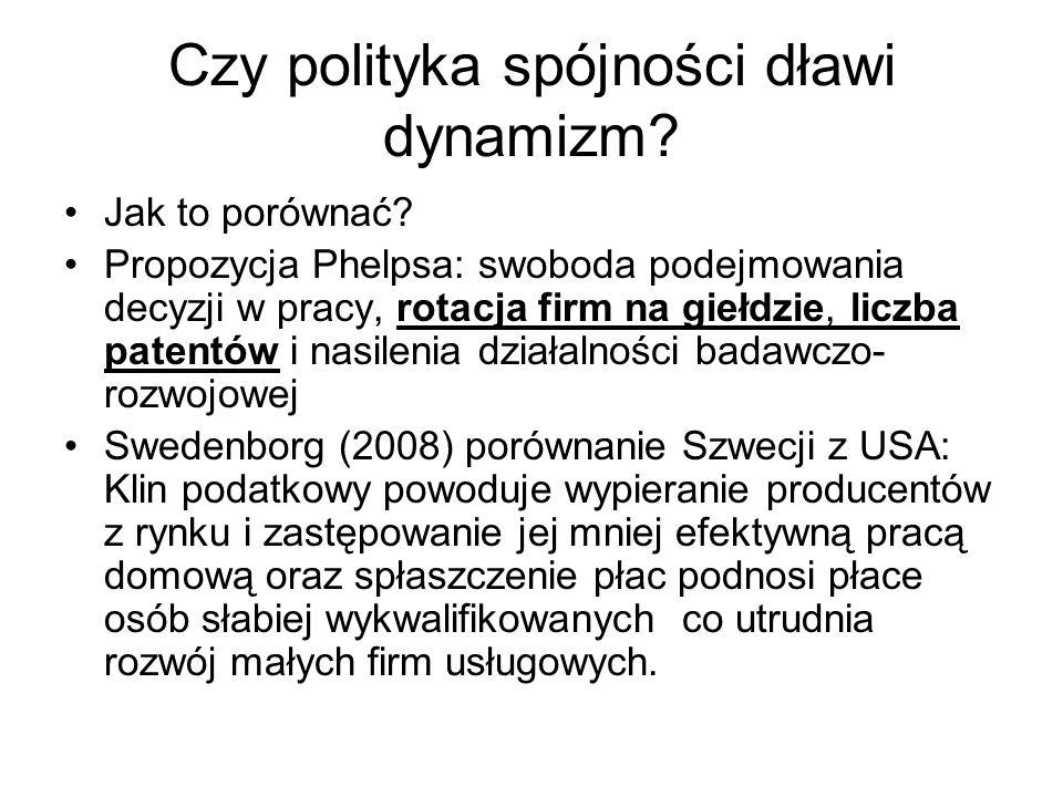 Czy polityka spójności dławi dynamizm? Jak to porównać? Propozycja Phelpsa: swoboda podejmowania decyzji w pracy, rotacja firm na giełdzie, liczba pat