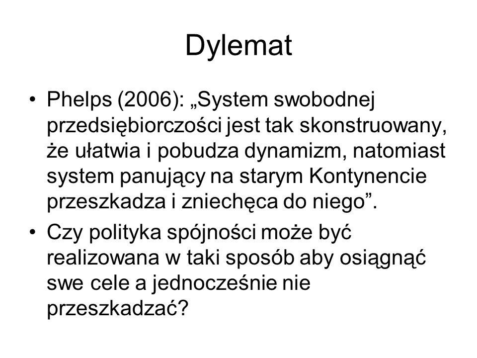 Dylemat Phelps (2006): System swobodnej przedsiębiorczości jest tak skonstruowany, że ułatwia i pobudza dynamizm, natomiast system panujący na starym