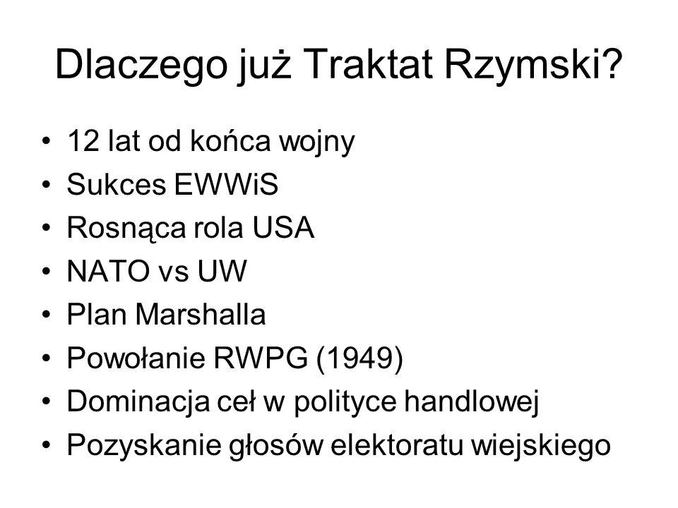 Dlaczego już Traktat Rzymski? 12 lat od końca wojny Sukces EWWiS Rosnąca rola USA NATO vs UW Plan Marshalla Powołanie RWPG (1949) Dominacja ceł w poli