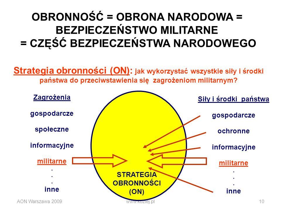 AON Warszawa 2009www.koziej.pl10 Strategia obronności (ON): jak wykorzystać wszystkie siły i środki państwa do przeciwstawienia się zagrożeniom milita
