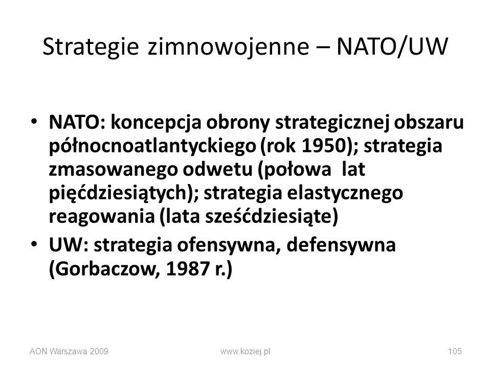 AON Warszawa 2009105 Strategie zimnowojenne – NATO/UW NATO: koncepcja obrony strategicznej obszaru północnoatlantyckiego (rok 1950); strategia zmasowa