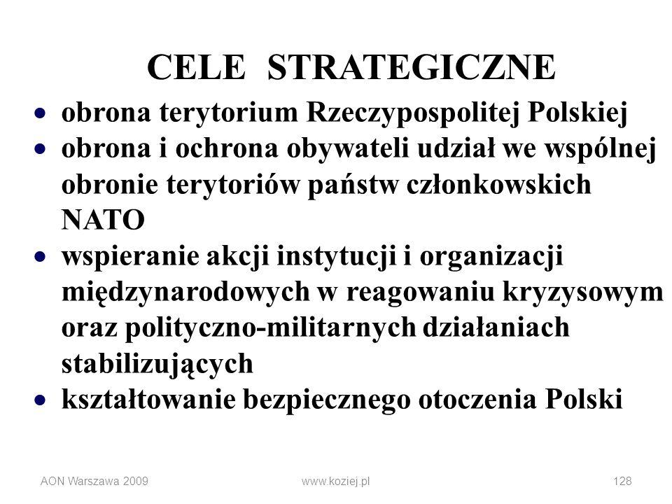 AON Warszawa 2009www.koziej.pl128 CELE STRATEGICZNE obrona terytorium Rzeczypospolitej Polskiej obrona i ochrona obywateli udział we wspólnej obronie