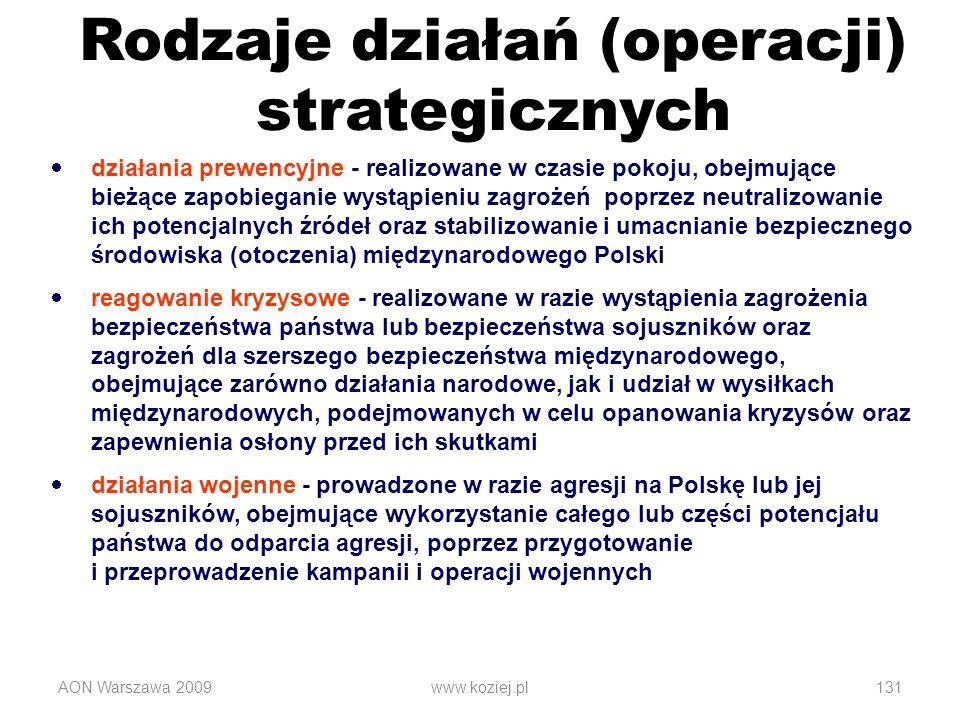 AON Warszawa 2009www.koziej.pl131 Rodzaje działań (operacji) strategicznych działania prewencyjne - realizowane w czasie pokoju, obejmujące bieżące za