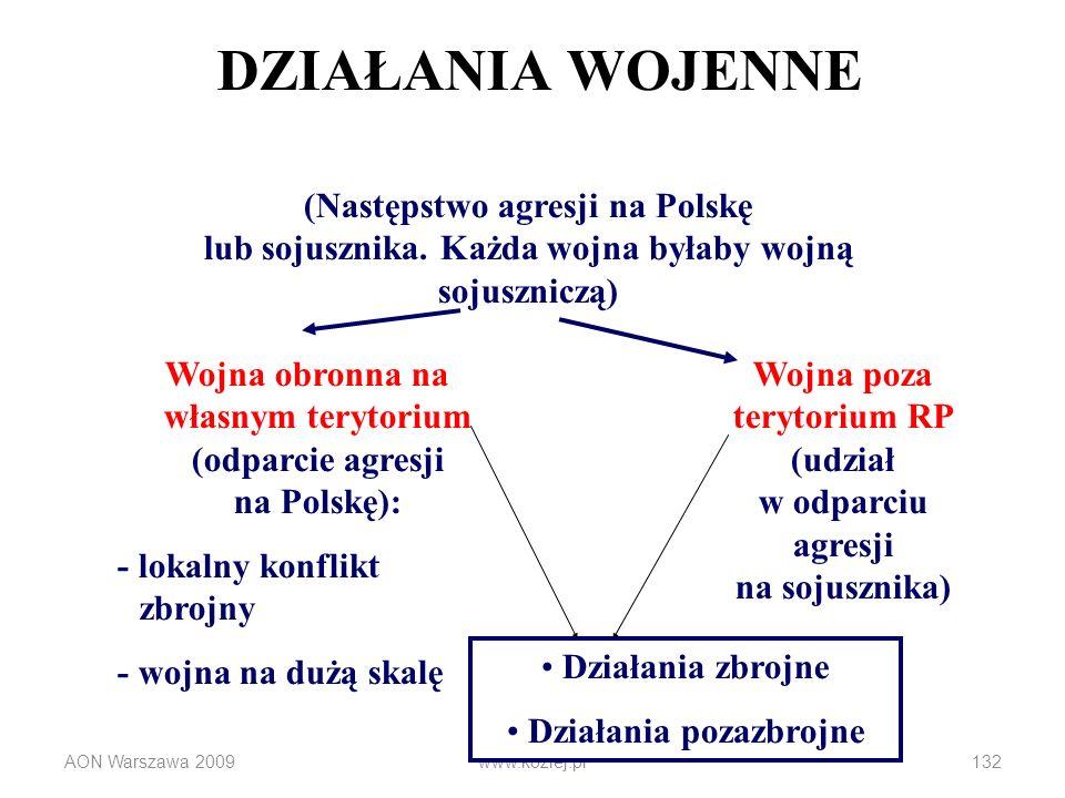 AON Warszawa 2009www.koziej.pl132 DZIAŁANIA WOJENNE (Następstwo agresji na Polskę lub sojusznika. Każda wojna byłaby wojną sojuszniczą) Wojna obronna