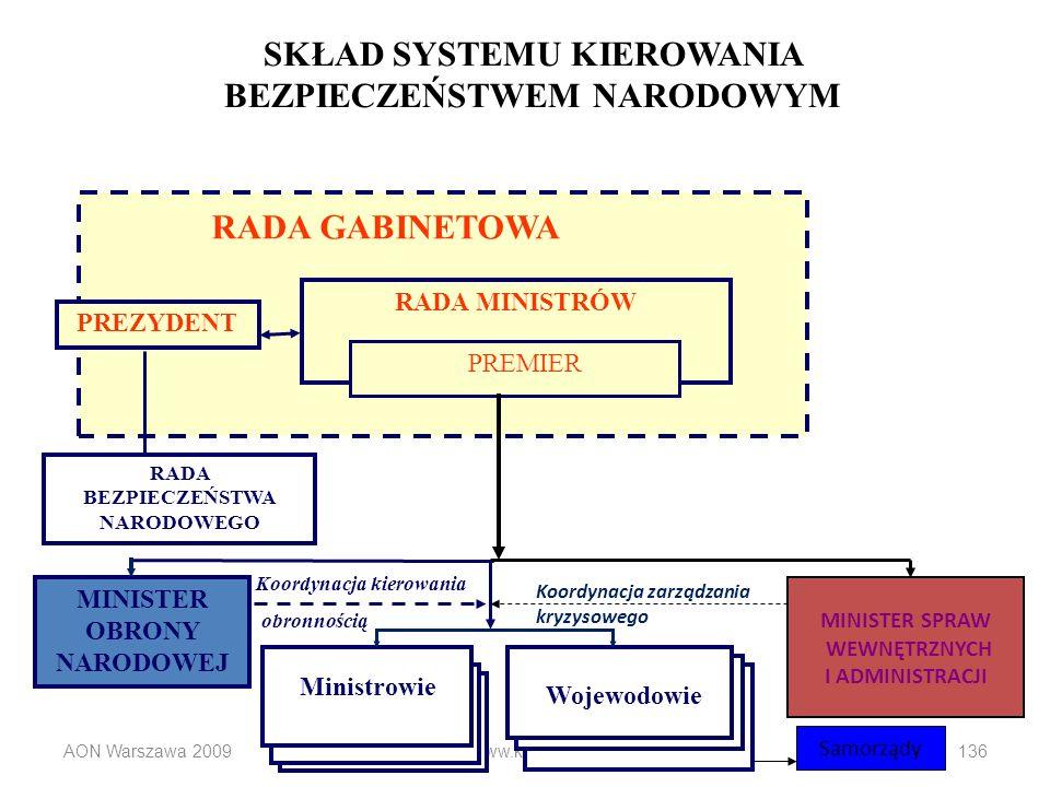 AON Warszawa 2009www.koziej.pl136 SKŁAD SYSTEMU KIEROWANIA BEZPIECZEŃSTWEM NARODOWYM RADA BEZPIECZEŃSTWA NARODOWEGO MINISTER OBRONY NARODOWEJ Ministro