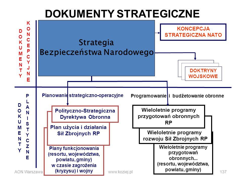 AON Warszawa 2009www.koziej.pl137 DOKUMENTY STRATEGICZNE DOKUMENTYDOKUMENTY KONCEPCYJNEKONCEPCYJNE DOKUMENTYDOKUMENTY PLANISTYCZNEPLANISTYCZNE STRATEG