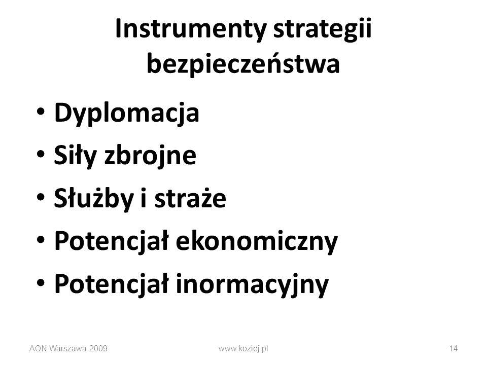 Instrumenty strategii bezpieczeństwa Dyplomacja Siły zbrojne Służby i straże Potencjał ekonomiczny Potencjał inormacyjny AON Warszawa 2009www.koziej.p