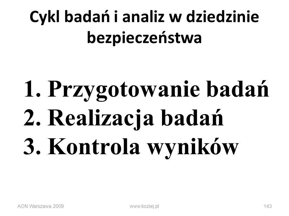 Cykl badań i analiz w dziedzinie bezpieczeństwa 1. Przygotowanie badań 2. Realizacja badań 3. Kontrola wyników AON Warszawa 2009143www.koziej.pl