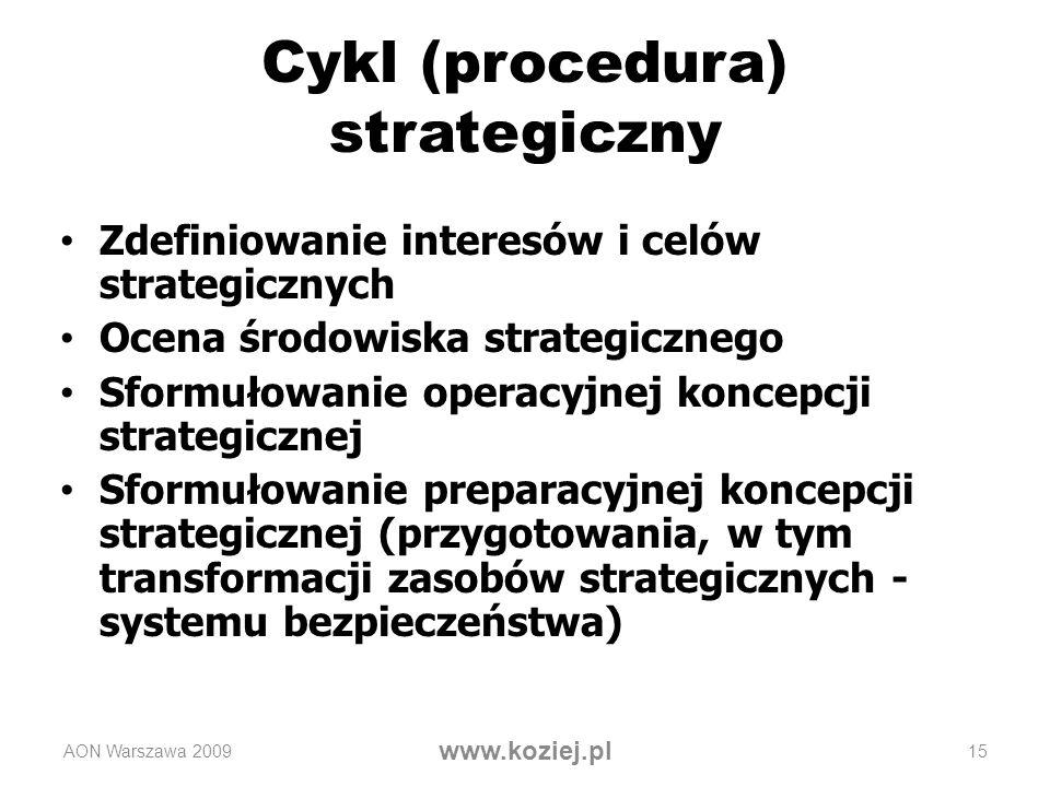 AON Warszawa 2009 www.koziej.pl 15 Cykl (procedura) strategiczny Zdefiniowanie interesów i celów strategicznych Ocena środowiska strategicznego Sformu