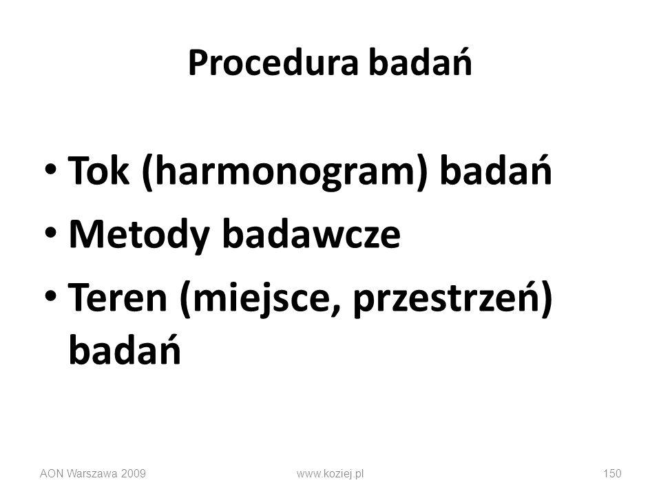 Procedura badań Tok (harmonogram) badań Metody badawcze Teren (miejsce, przestrzeń) badań AON Warszawa 2009150www.koziej.pl