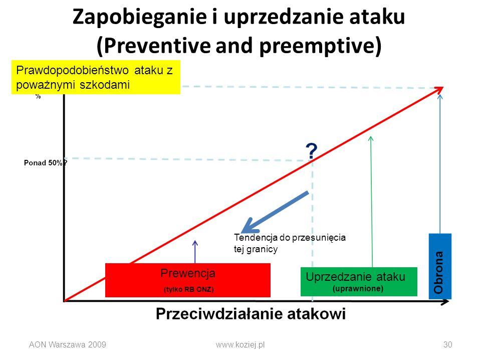 Zapobieganie i uprzedzanie ataku (Preventive and preemptive) AON Warszawa 2009www.koziej.pl30 Prawdopodobieństwo ataku z poważnymi szkodami Prewencja