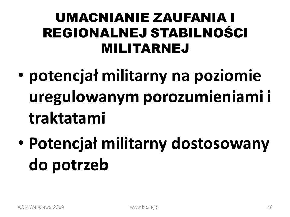 48 UMACNIANIE ZAUFANIA I REGIONALNEJ STABILNOŚCI MILITARNEJ potencjał militarny na poziomie uregulowanym porozumieniami i traktatami Potencjał militar