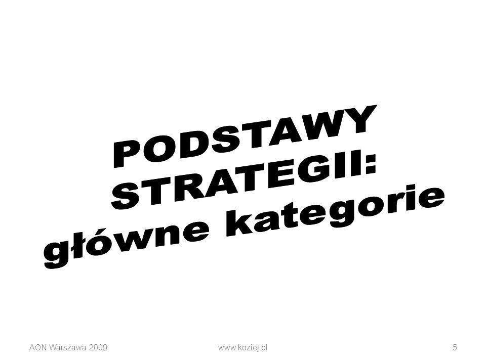 AON Warszawa 2009www.koziej.pl5