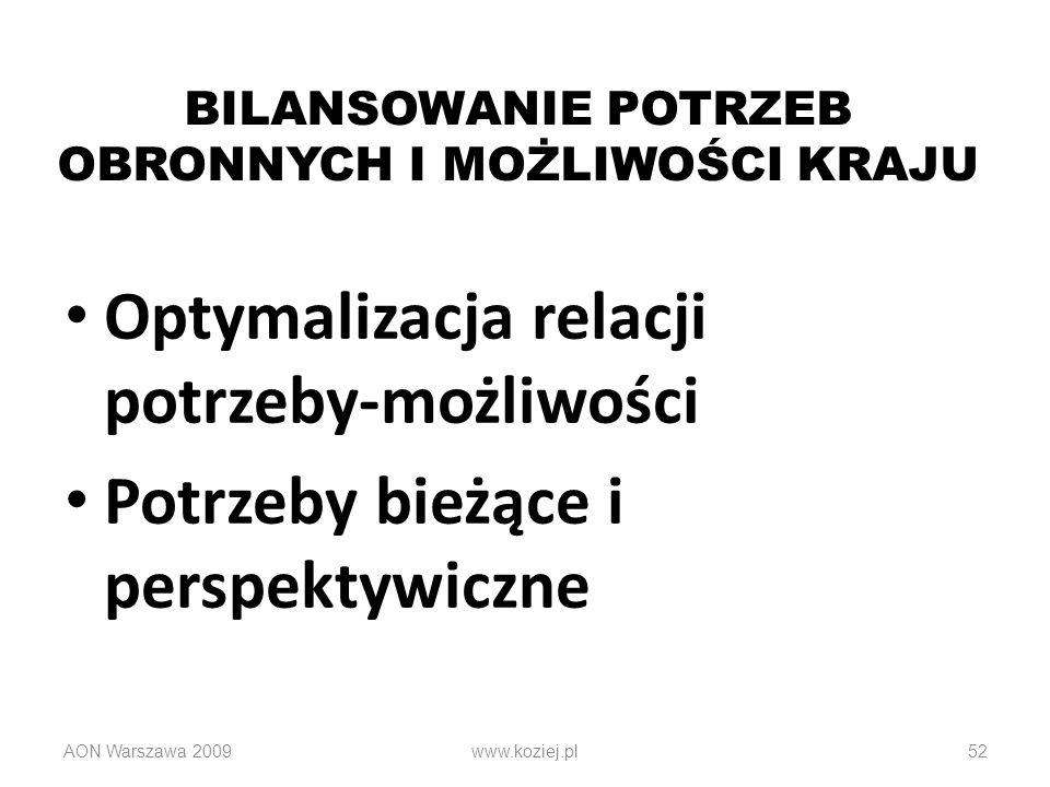 52 BILANSOWANIE POTRZEB OBRONNYCH I MOŻLIWOŚCI KRAJU Optymalizacja relacji potrzeby-możliwości Potrzeby bieżące i perspektywiczne AON Warszawa 2009www
