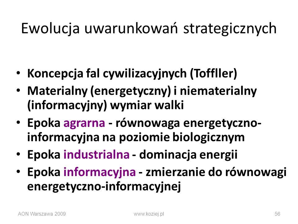 AON Warszawa 200956 Ewolucja uwarunkowań strategicznych Koncepcja fal cywilizacyjnych (Toffller) Materialny (energetyczny) i niematerialny (informacyj