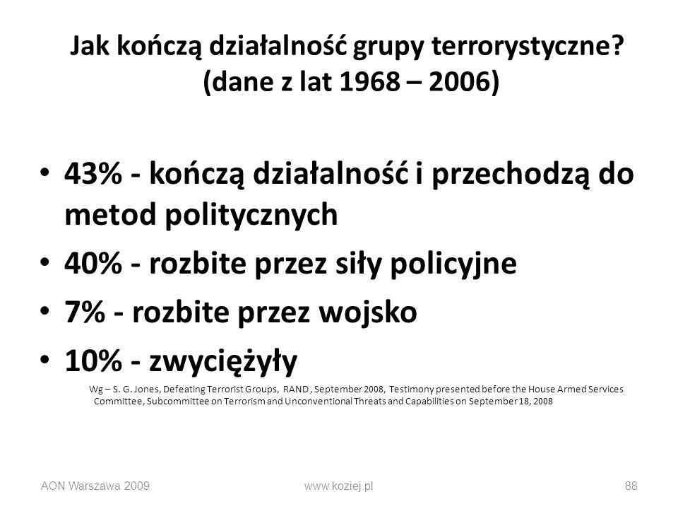 Jak kończą działalność grupy terrorystyczne? (dane z lat 1968 – 2006) 43% - kończą działalność i przechodzą do metod politycznych 40% - rozbite przez