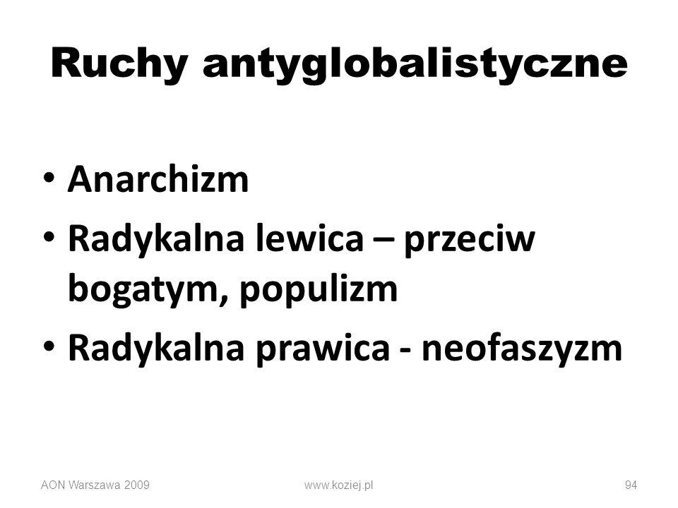 AON Warszawa 2009www.koziej.pl94 Ruchy antyglobalistyczne Anarchizm Radykalna lewica – przeciw bogatym, populizm Radykalna prawica - neofaszyzm